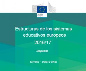 Estructuras de los sistemas educativos europeos 2016-2017